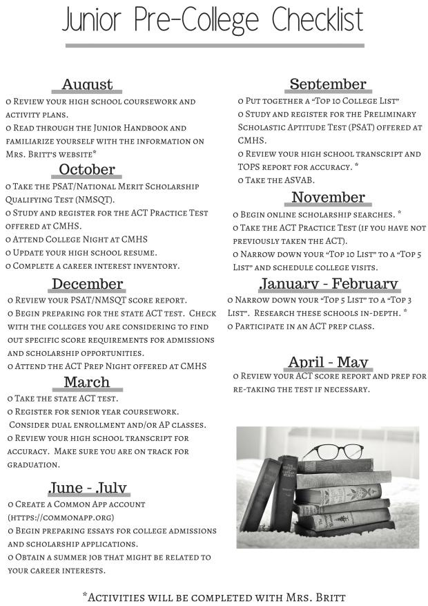 Pre- College Checklist